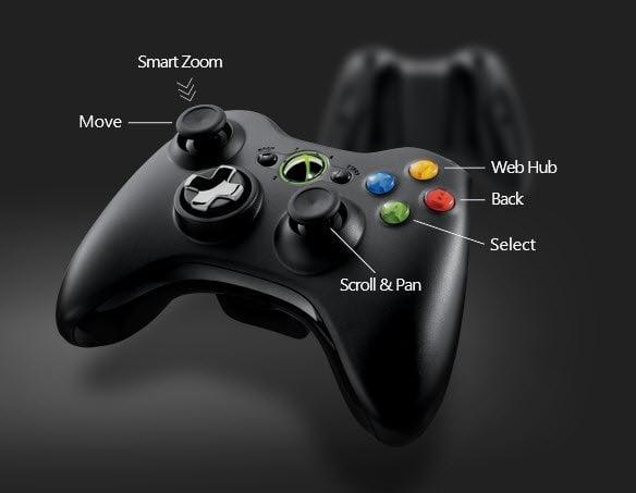 IE 10 Shortcuts Controller